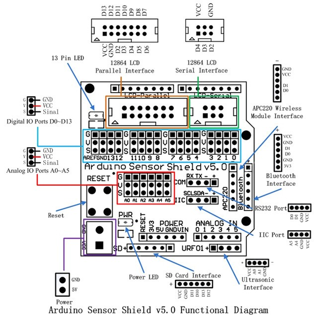 V5 strange bme280 problems please help Arduino Uno Wiring-Diagram at panicattacktreatment.co
