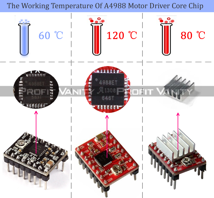 840 in addition Appendices additionally EasyDriverEx les likewise Stepper Motor Controller besides Irremote Schematics. on stepper motor encoder